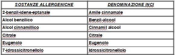 Inci tabella ingredienti cosmetici 2